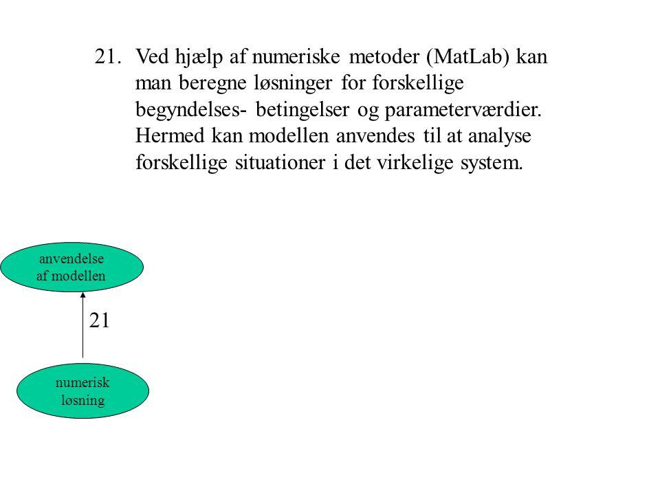 21. Ved hjælp af numeriske metoder (MatLab) kan