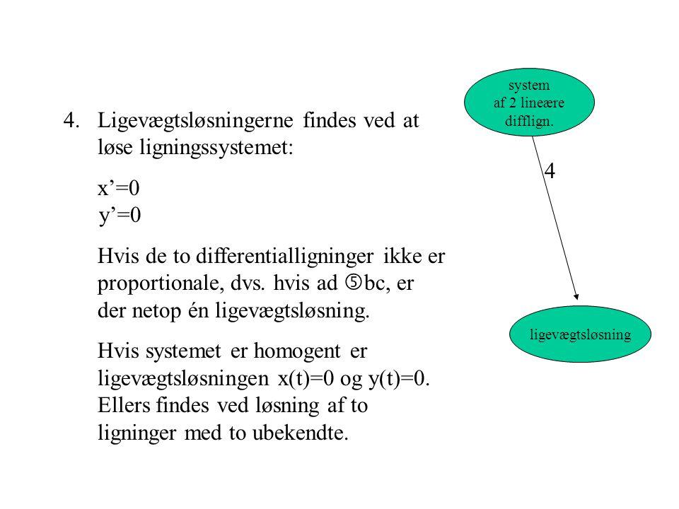 Ligevægtsløsningerne findes ved at løse ligningssystemet: x'=0 y'=0