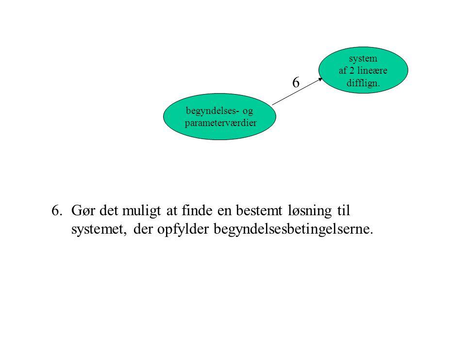 system af 2 lineære. difflign. 6. begyndelses- og. parameterværdier.