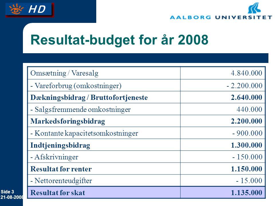 Resultat-budget for år 2008