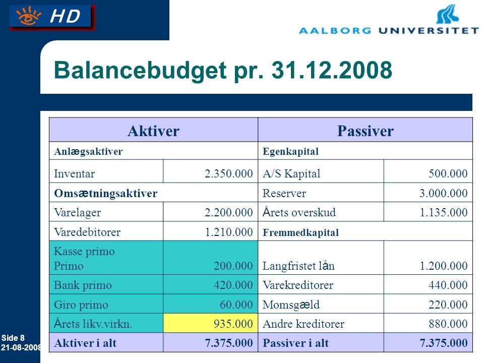 Balancebudget pr. 31.12.2008 Aktiver Passiver Inventar 2.350.000
