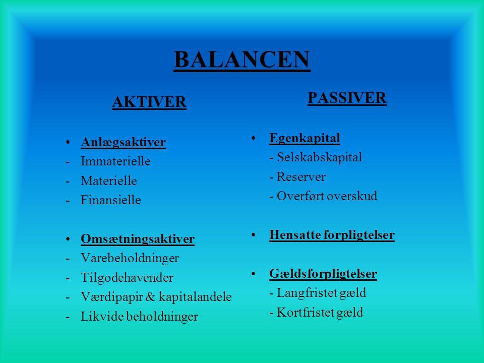 BALANCEN PASSIVER AKTIVER Egenkapital Anlægsaktiver - Selskabskapital