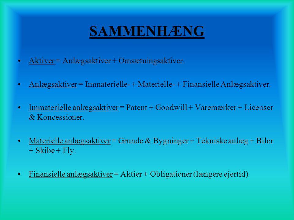 SAMMENHÆNG Aktiver = Anlægsaktiver + Omsætningsaktiver.
