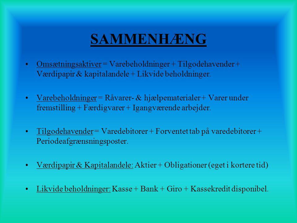 BALANCEN PASSIVER AKTIVER Egenkapital Anlægsaktiver - Selskabskapital - ppt video online download