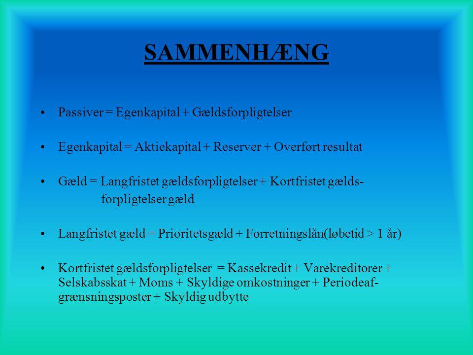 SAMMENHÆNG Passiver = Egenkapital + Gældsforpligtelser