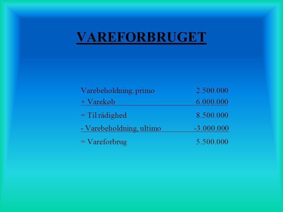 VAREFORBRUGET Varebeholdning, primo 2.500.000 + Varekøb 6.000.000
