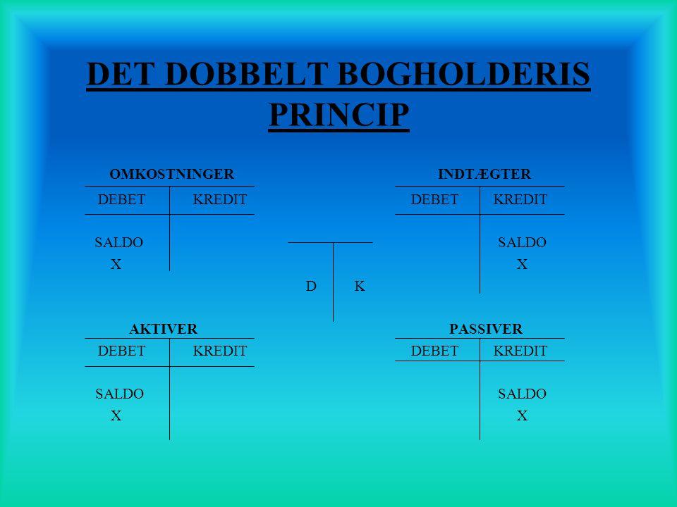 DET DOBBELT BOGHOLDERIS PRINCIP