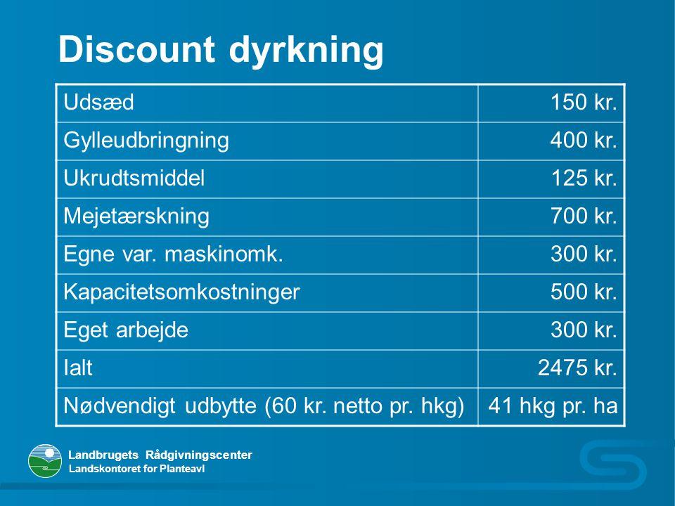 Discount dyrkning Udsæd 150 kr. Gylleudbringning 400 kr. Ukrudtsmiddel