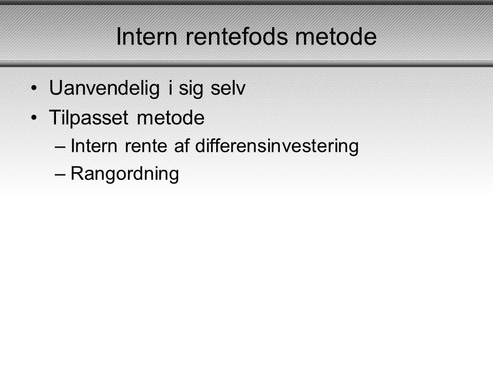 Intern rentefods metode