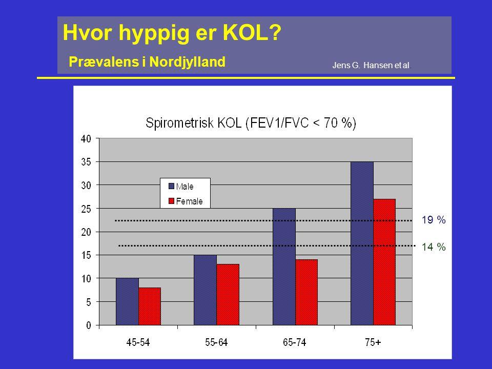Hvor hyppig er KOL Prævalens i Nordjylland