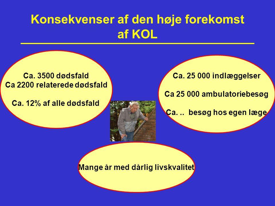 Konsekvenser af den høje forekomst af KOL