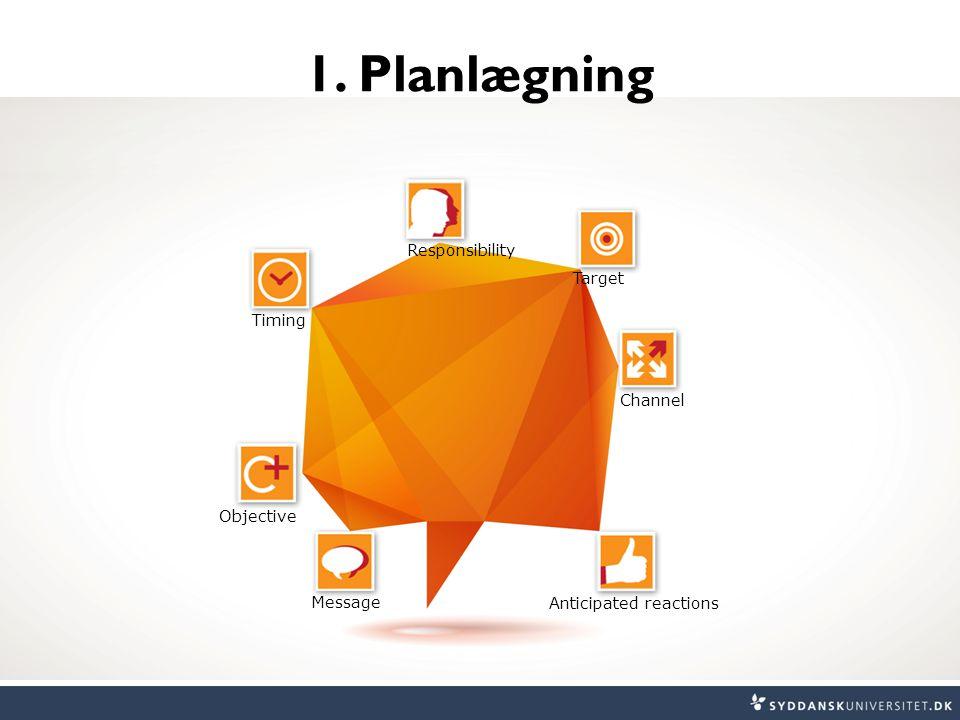 1. Planlægning Responsibility Target Timing Channel Objective Message