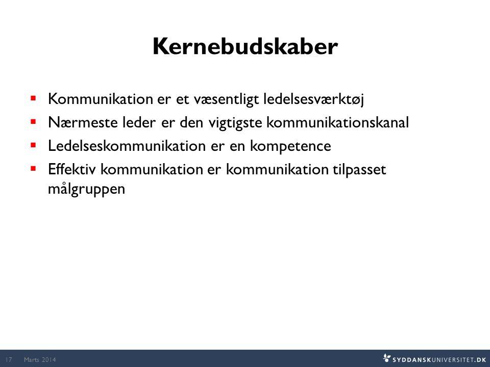 Kernebudskaber Kommunikation er et væsentligt ledelsesværktøj