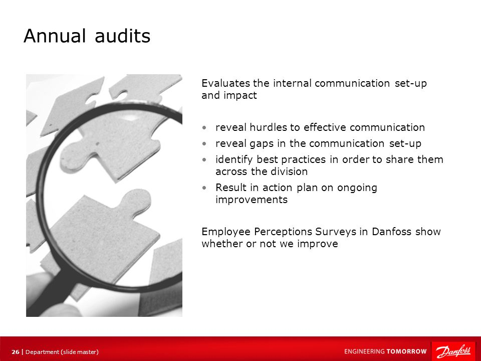 Annual audits Evaluates the internal communication set-up and impact