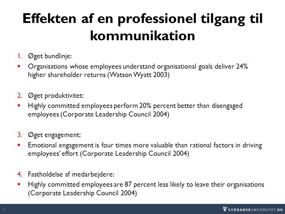 Effekten af en professionel tilgang til kommunikation