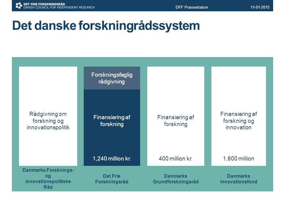 Det danske forskningrådssystem