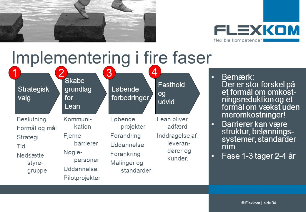 Implementering i fire faser