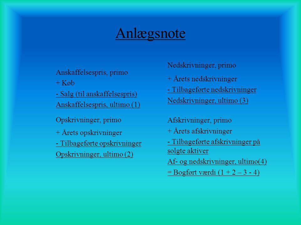 Anlægsnote Nedskrivninger, primo Anskaffelsespris, primo