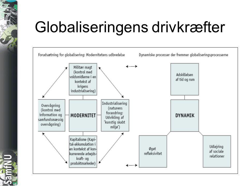 Globaliseringens drivkræfter