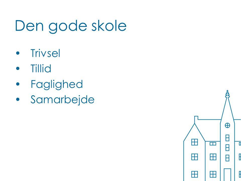 Den gode skole Trivsel Tillid Faglighed Samarbejde Opsummering.