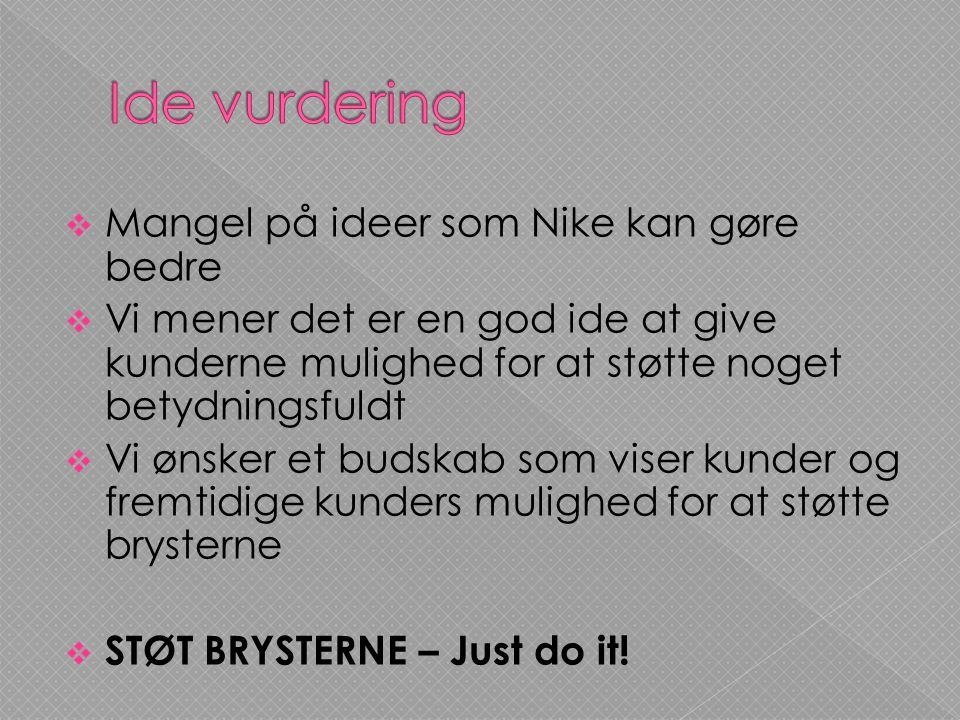 Ide vurdering Mangel på ideer som Nike kan gøre bedre