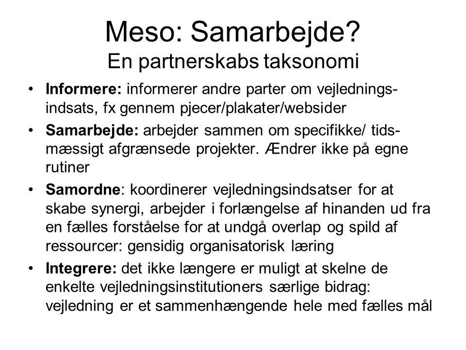 Meso: Samarbejde En partnerskabs taksonomi