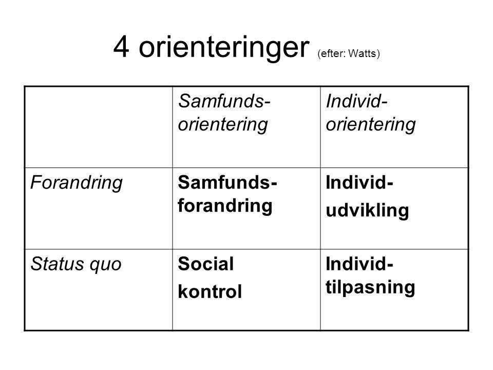 4 orienteringer (efter: Watts)