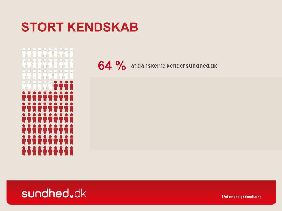 Stort kendskab 64 % 36 % 6 % 5 % af danskerne kender sundhed.dk