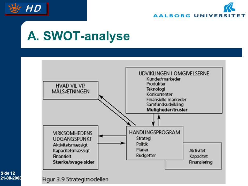 A. SWOT-analyse