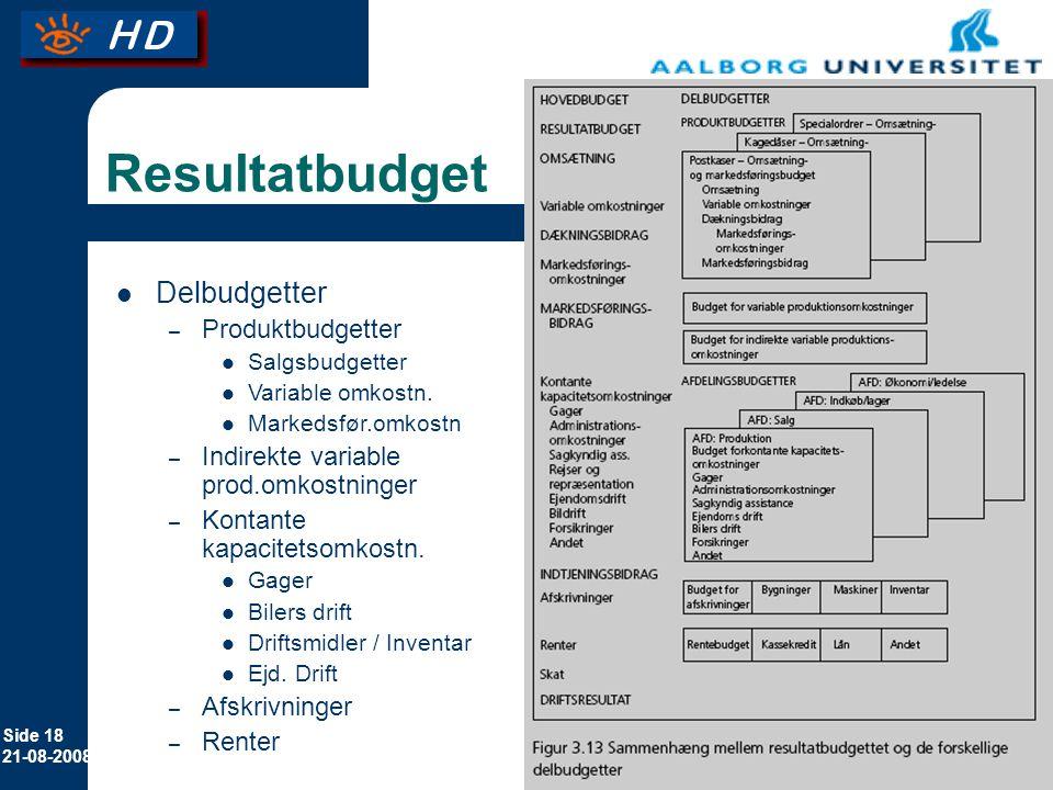 Resultatbudget Delbudgetter Produktbudgetter