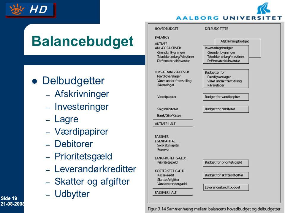 Balancebudget Delbudgetter Afskrivninger Investeringer Lagre
