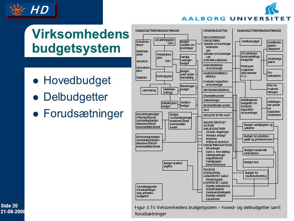 Virksomhedens budgetsystem