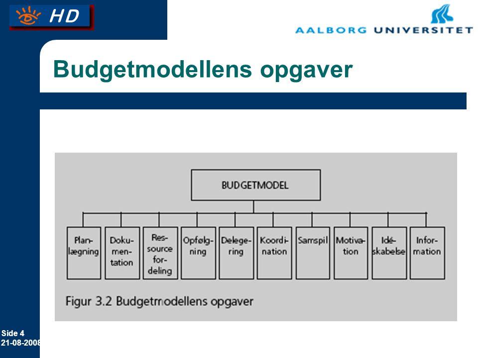 Budgetmodellens opgaver