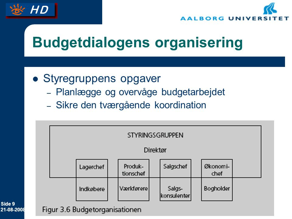 Budgetdialogens organisering