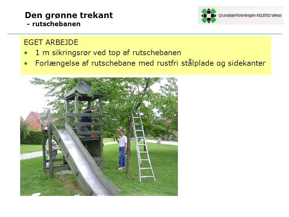 Den grønne trekant - rutschebanen