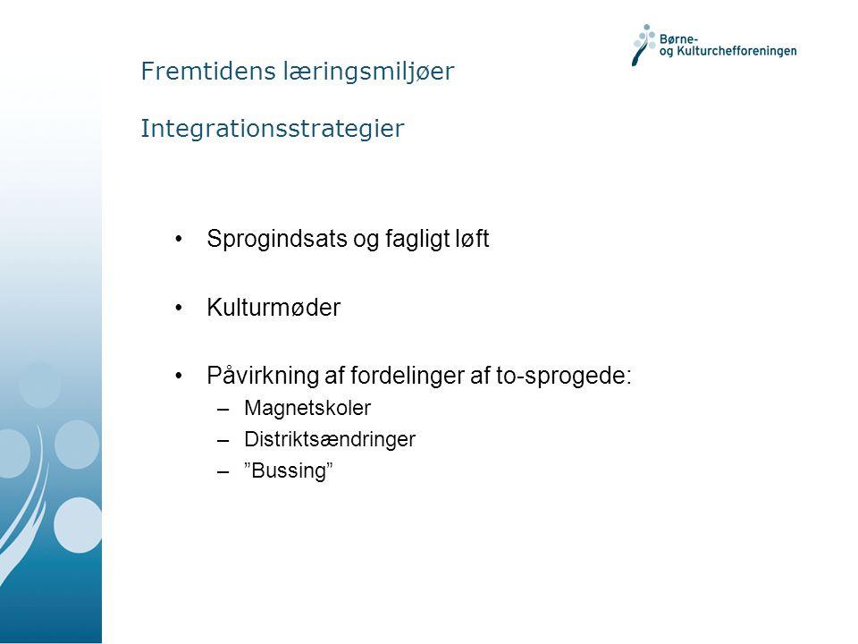 Fremtidens læringsmiljøer Integrationsstrategier