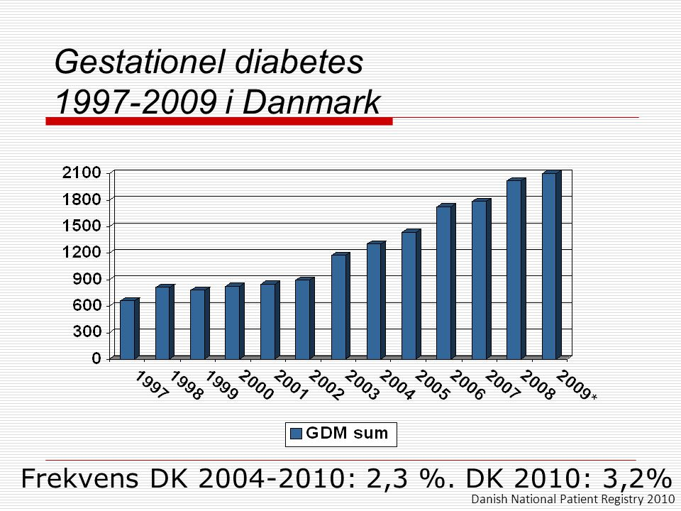 Gestationel diabetes 1997-2009 i Danmark