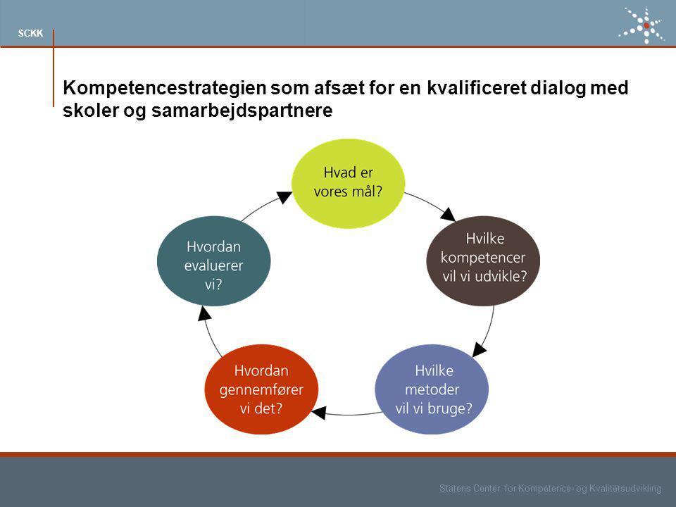 Kompetencestrategien som afsæt for en kvalificeret dialog med skoler og samarbejdspartnere