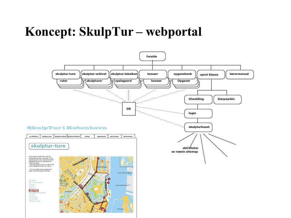 Koncept: SkulpTur – webportal