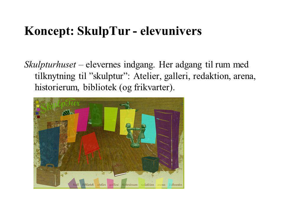 Koncept: SkulpTur - elevunivers