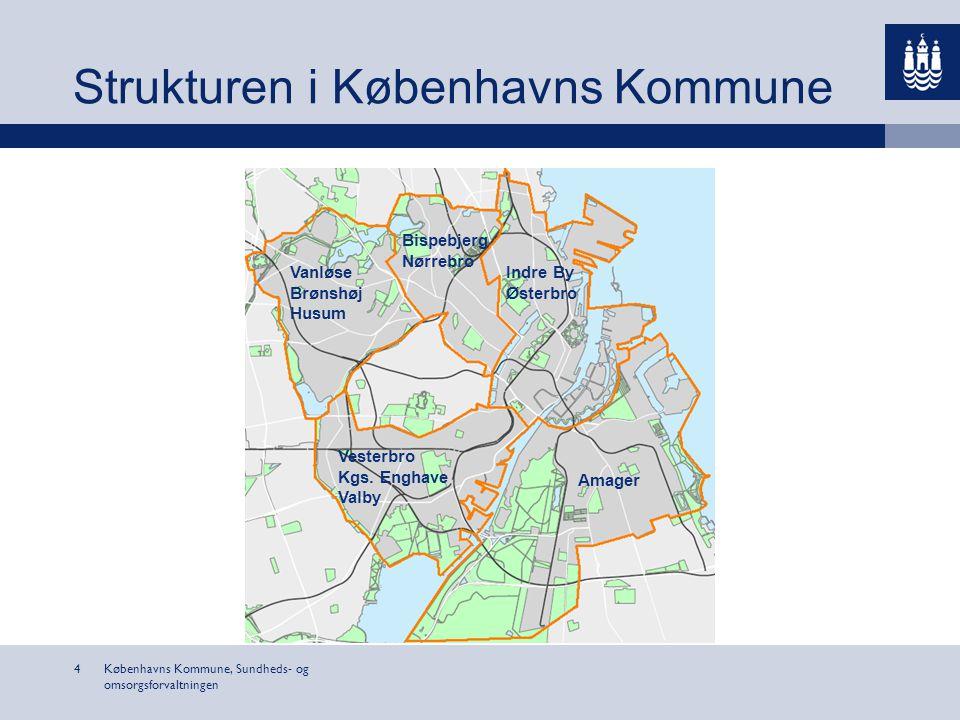 Strukturen i Københavns Kommune