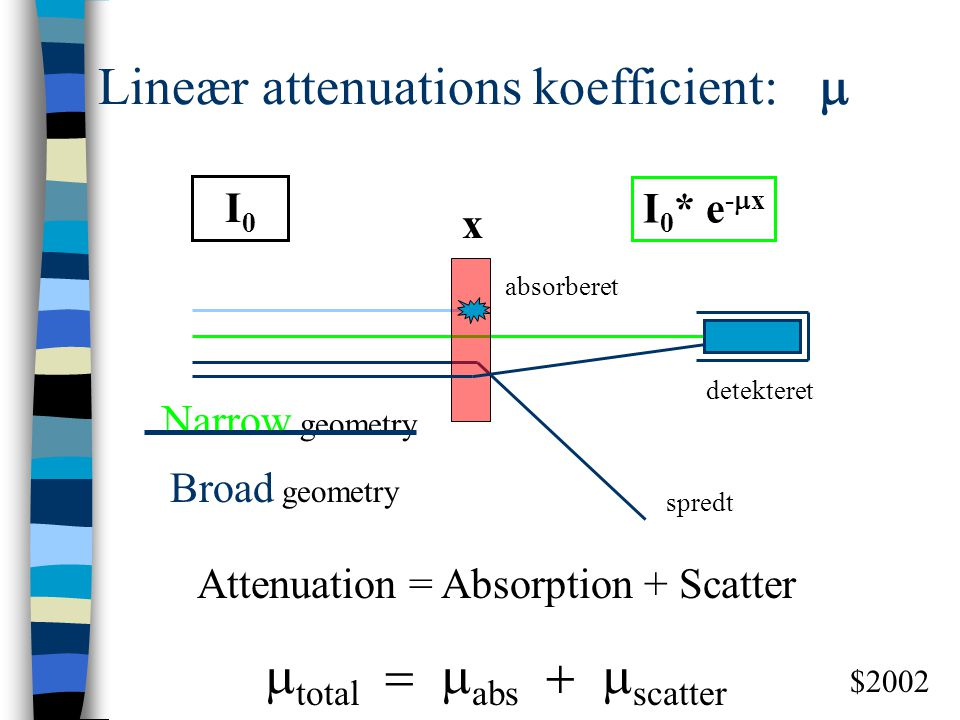 Lineær attenuations koefficient: m