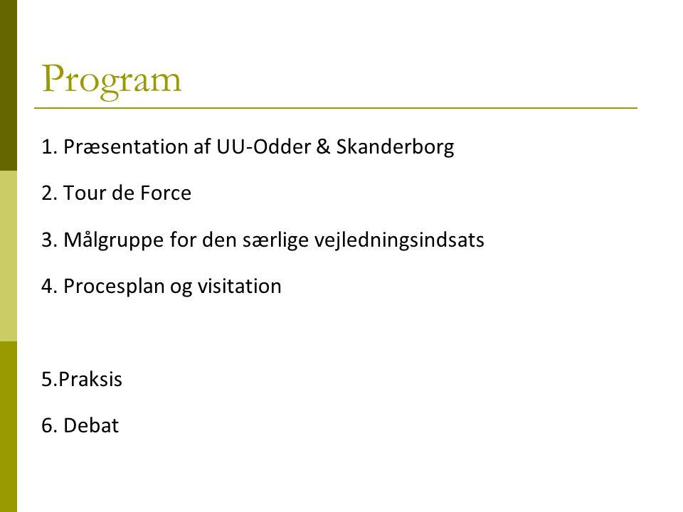 Program 1. Præsentation af UU-Odder & Skanderborg 2. Tour de Force