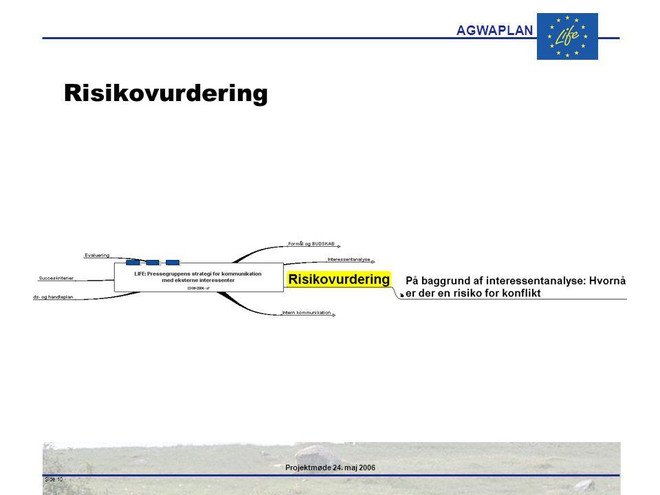 Risikovurdering Hvert halve år – hvad sker der i AGWAPLAN – hvor er der bremseklodser for projektet – hvordan håndterer vi det