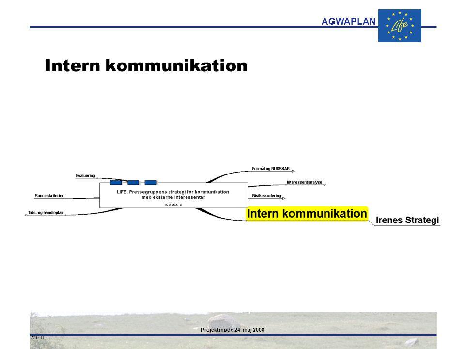 Intern kommunikation Side 11 · ·