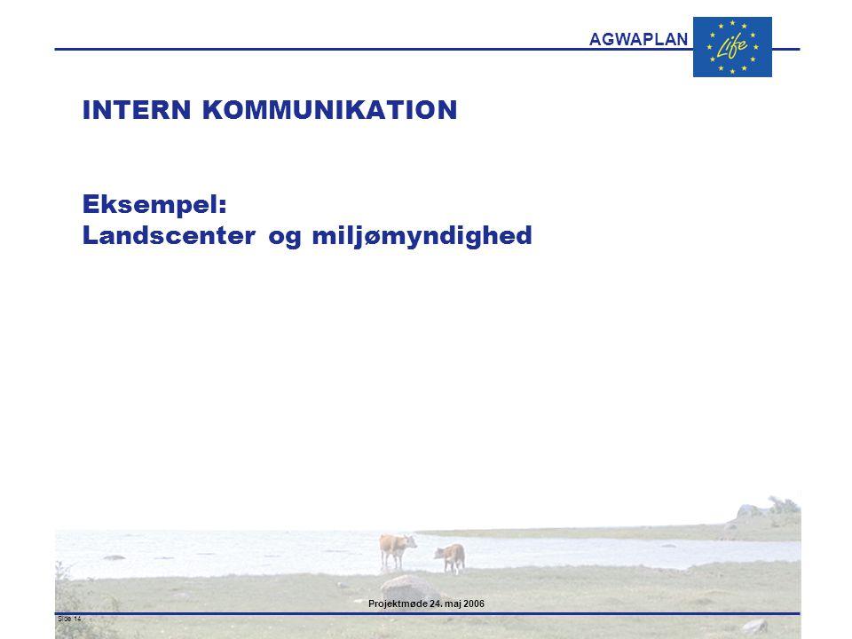 INTERN KOMMUNIKATION Eksempel: Landscenter og miljømyndighed