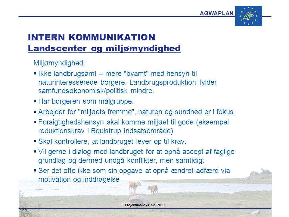 INTERN KOMMUNIKATION Landscenter og miljømyndighed