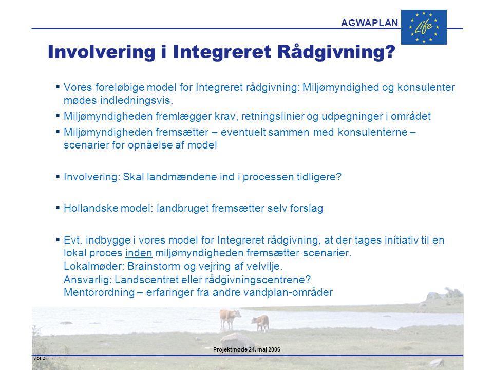 Involvering i Integreret Rådgivning