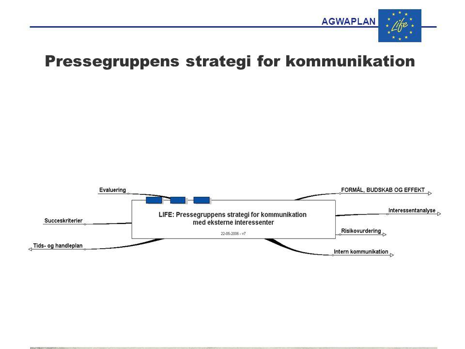 Pressegruppens strategi for kommunikation