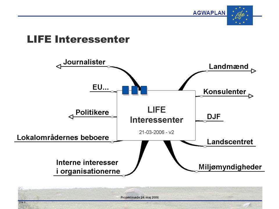 LIFE Interessenter Interessenterne beskrives
